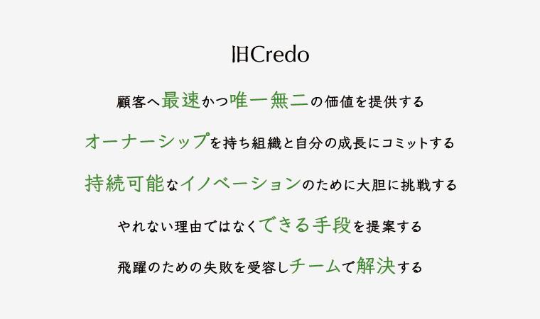 改定前のCredo
